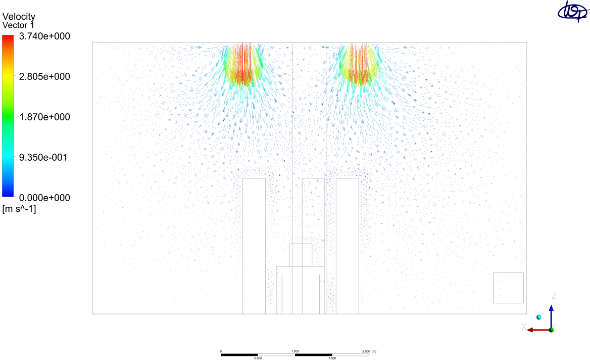 Airflow analysis of a hospital operating room